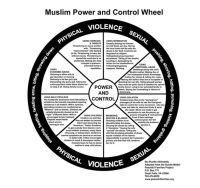 Muslim_Power&Control_wheel